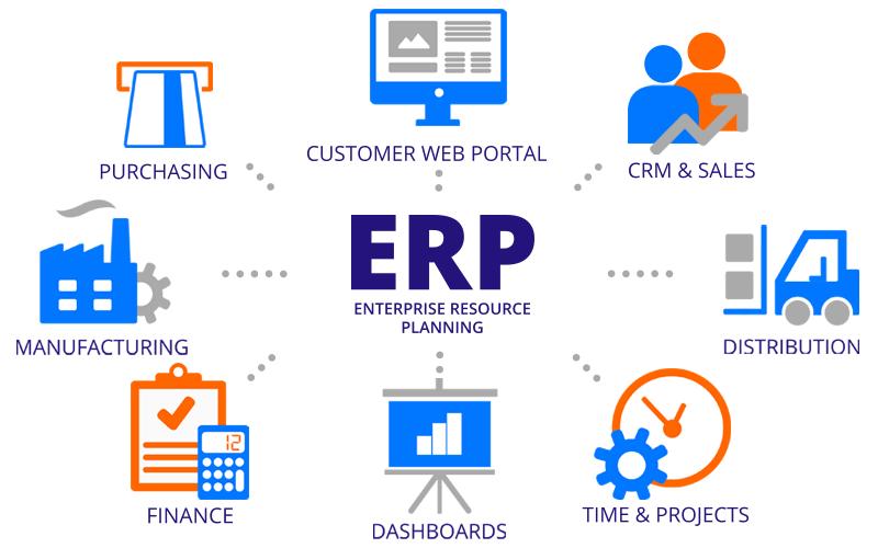Pasos para implementar un sistema ERP